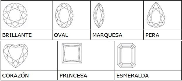 Formas comunes de los Diamantes